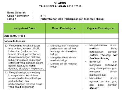 Download Silabus Kelas 3 K13 Revisi 2018 Semua Tema