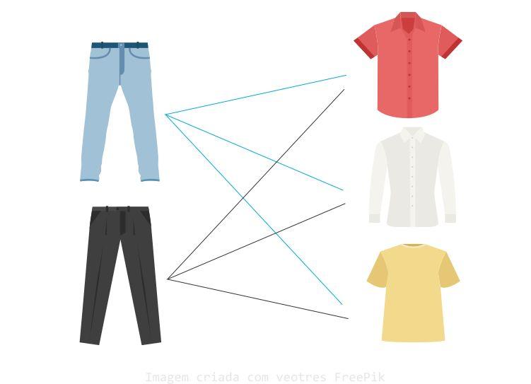 Multiplicação por combinação de roupas