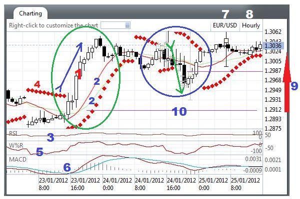 Jam yang tepat untuk trading forex