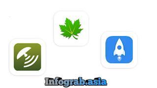 Aplikasi tambahan grab