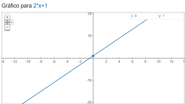 https://www.oblogdomestre.com.br/2020/05/PontoFazParteDaCurva.Matematica.html