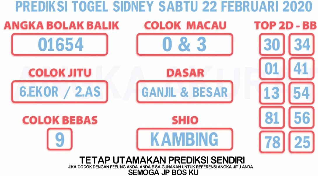Prediksi Togel JP Sidney 22 Februari 2020 - Prediksi Angka Akurat