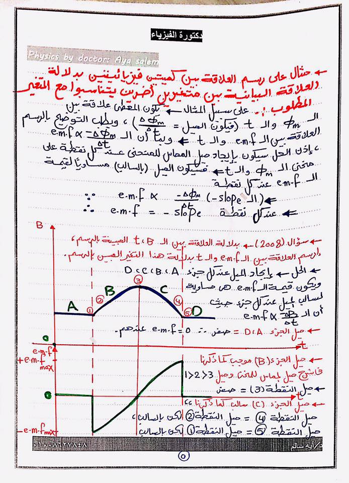 7 ورقات مهمين جدا لمسألة الرسم البياني اللي لازم تيجي أساسية فكل امتحان فيزياء للثانوية 5