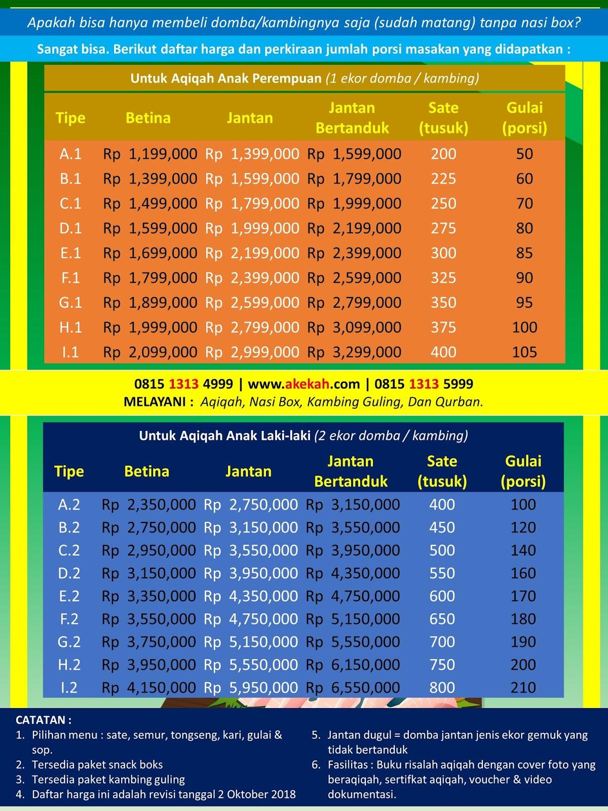 Harga Akikah & Catering Untuk Laki-Laki Wilayah Kabupaten Bogor Jawa Barat