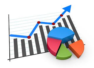 Statisstik : Pengertian, Tujuan,Fungsi,sistem, dan Jenis - Jenis Statistik