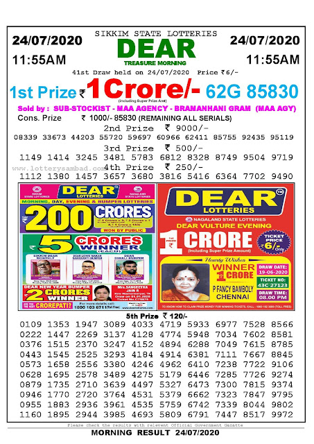 Sikkim State Lotteries24-07- 2020: Lottery Sambad Result 11:55 AM