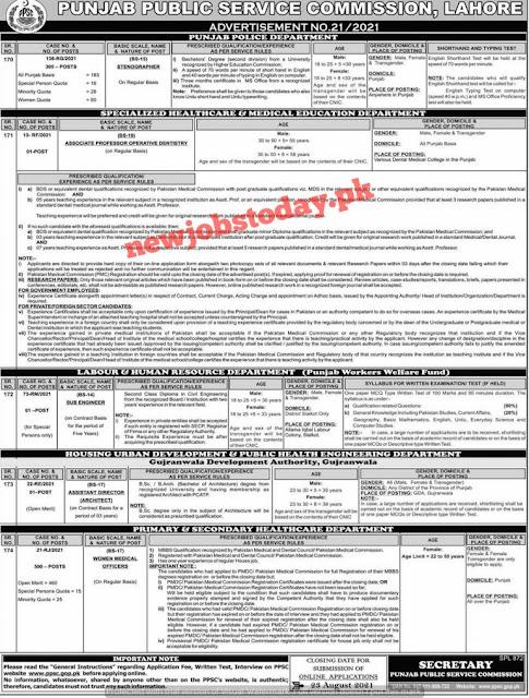 Punjab Police Jobs 2021 Advertisement