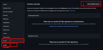 Now go to your repository Secrets > Actions and click on New repository secret