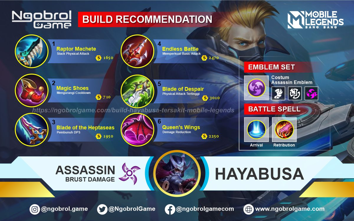 Build Hayabusa Tersakit 2021 Mobile Legends