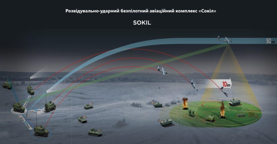 розвідувально-ударний безпілотний комплекс Сокіл