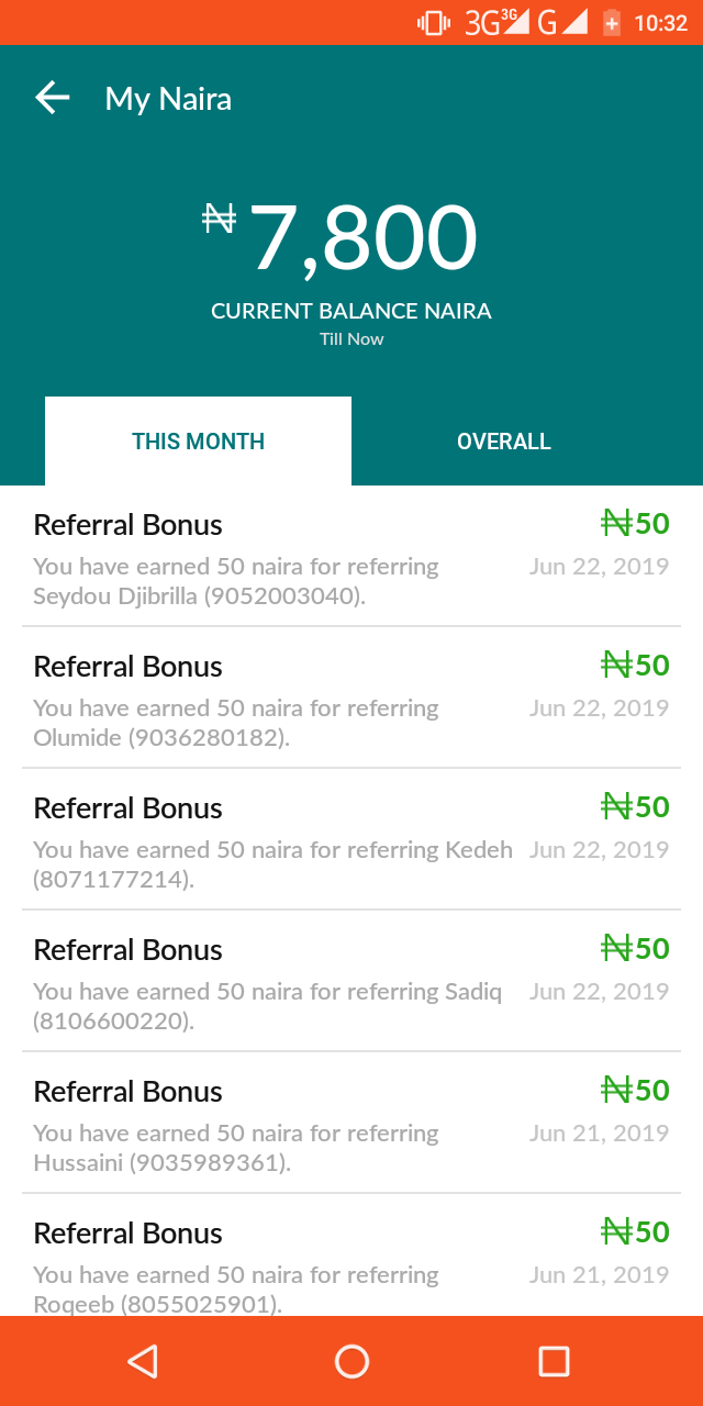 SmartBuy Referral Program: How To Sign Up And Earn Free N200