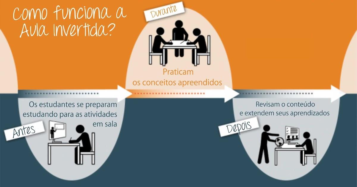 A opinião emitida pelos  professores pais e alunos sobre a educação  brasileira 6