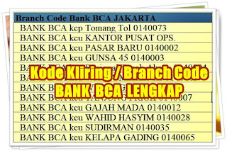 branch code kode kliring bank bca - kanalmu