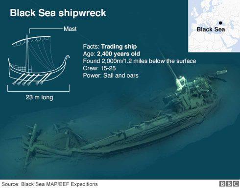 Картинки по запросу черном море нашли самый древний корабль