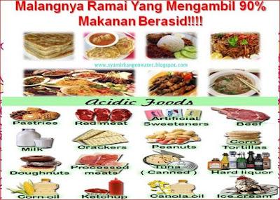 Makanan Darah Tinggi