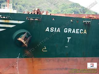 Asia Graeca