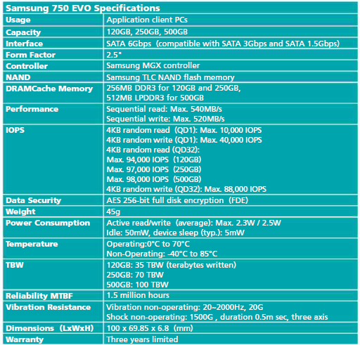 Samsung 750 EVO specifications