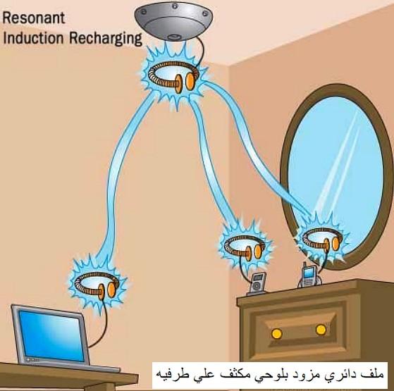 تزوبد المنزل بالطاقة اللاسلكية باستعمال الرنين