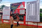 Desa Amboyo Inti Telah Melaksanakan Instruksi Bupati Landak Dengan Memasang Baliho Penerima Bantuan Sosial