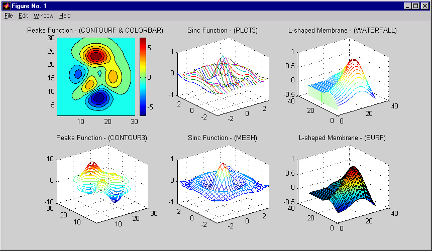 Electrical engineering tutorial 3d plots in matlab 3d plots in matlab ccuart Images