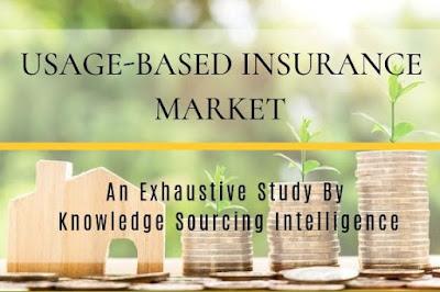 usage-based insurance market size