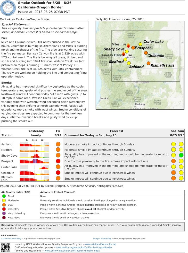 smoke outlook for southern oregon and northern california border for saturday and sunday aug 25 26 2018