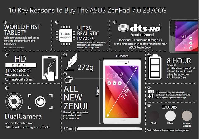Reasons To Buy Asus ZenPad 7.0 (Z370CG)