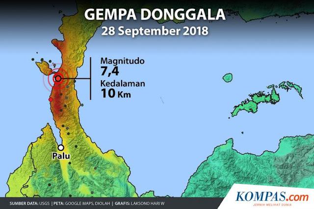 Fakta Gempa Donggala secara Ilmiah dan Total Jumlah Korbannya