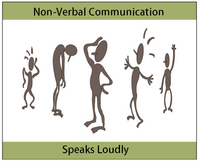Nonverbal Signs That Someone Is Lying