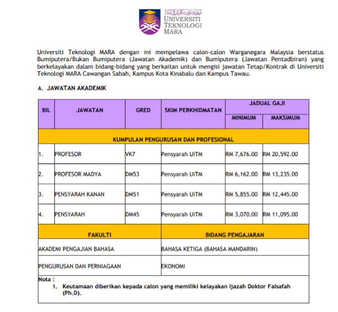 Jawatan Kosong di Universiti Teknologi Mara (UITM).