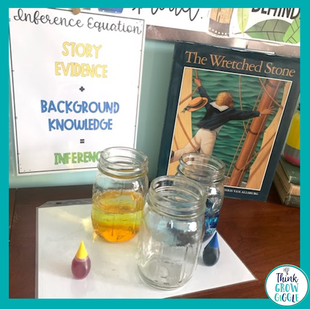 A Simple Way to Teach Students to Make Meaningful Inferences