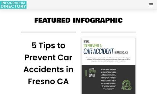 infographixdirectory.com infographic site