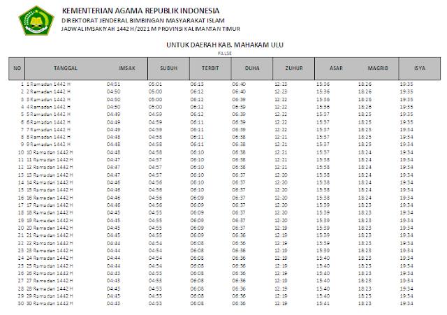 Jadwal Imsakiyah Ramadhan 1442 H Kabupaten Mahakam Ulu, Provinsi Kalimantan Timur