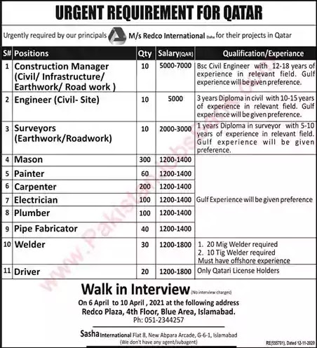 New Jobs in Pakistan Redco International Qatar Jobs 2021 | Walk in Interview
