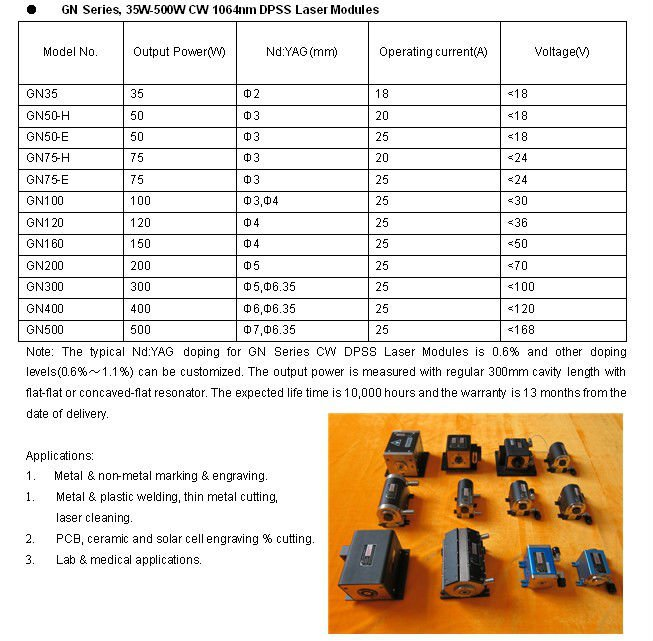 333 How To Cnc Laser Diode