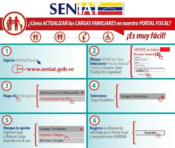 Pasos para actualizar tus cargas familiares registradas en el Portal del Seniat