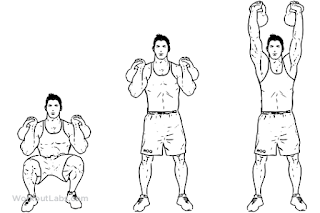 kettlebell exercises for beginners  best kettlebells with