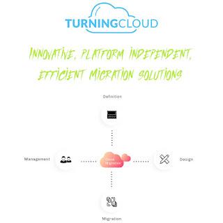 turningcloud cloud migration