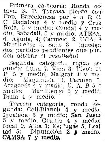 Recorte de Mundo Deportivo del 25 de enero de 1952
