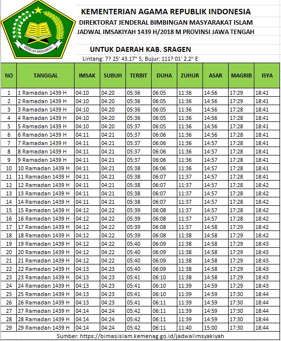 Jadwal Imsak Ramadhan 2018