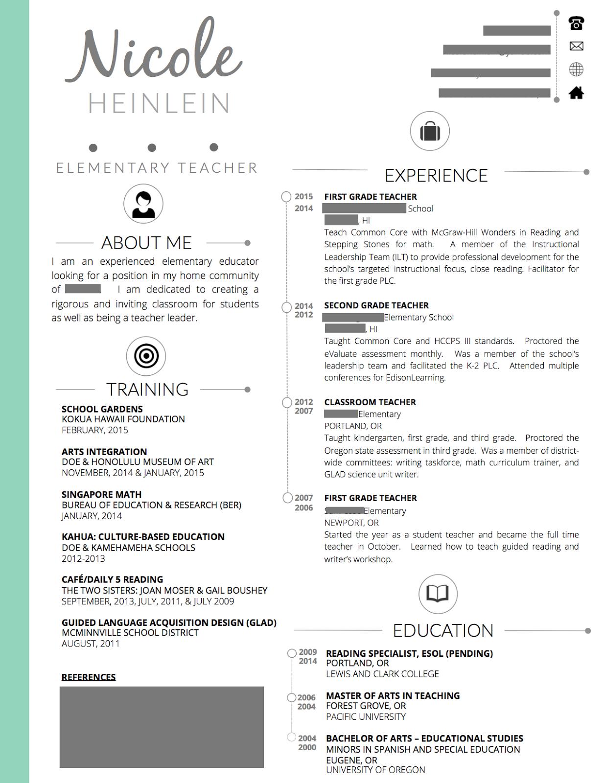 new elementary teacher resume template - Teaching Resume Format