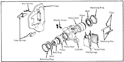 Datsun F10, 200SX & B210 1976-77 Brake Repair Manual Auto