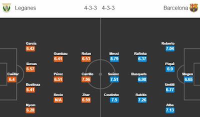 Nhận định bóng đá Leganes vs Barcelona, 01h00 ngày 27/09