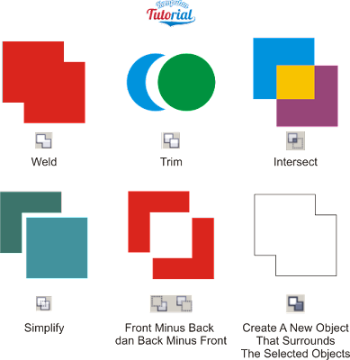 jelaskan Fungsi Weld, Trim, Intersect, Simplify, Front dan Back Minus Front pada CorelDRAW, belajar coreldraw x4, shaping tool