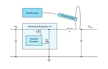 A Useful Rule-of-Thumb in Inductor Current Measurement of DC-DC Converters