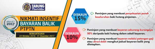 Tawaran PTPTN Diskaun 10-15% Bayaran dari Bajet 2017