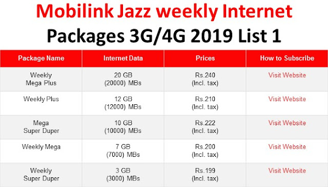 Jazz Packages, Jazz Weekly Packages, Jazz Internet Packages, Jazz Weekly Internet Packages
