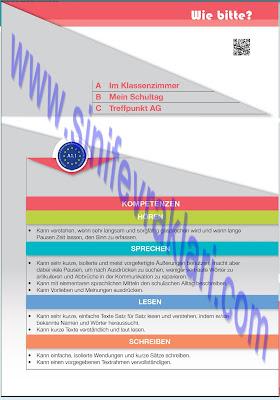 9. Sınıf Almanca A1.1 Ders Kitabı Cevapları Sayfa 21