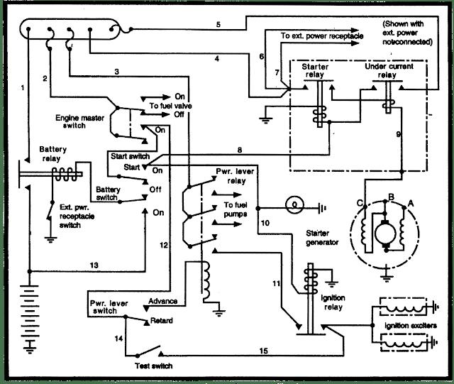 Aircraft powerplant starting system