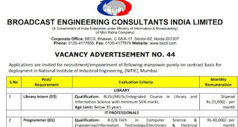 BECIL Recruitment 2020